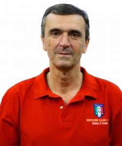 RIZZO Bruno