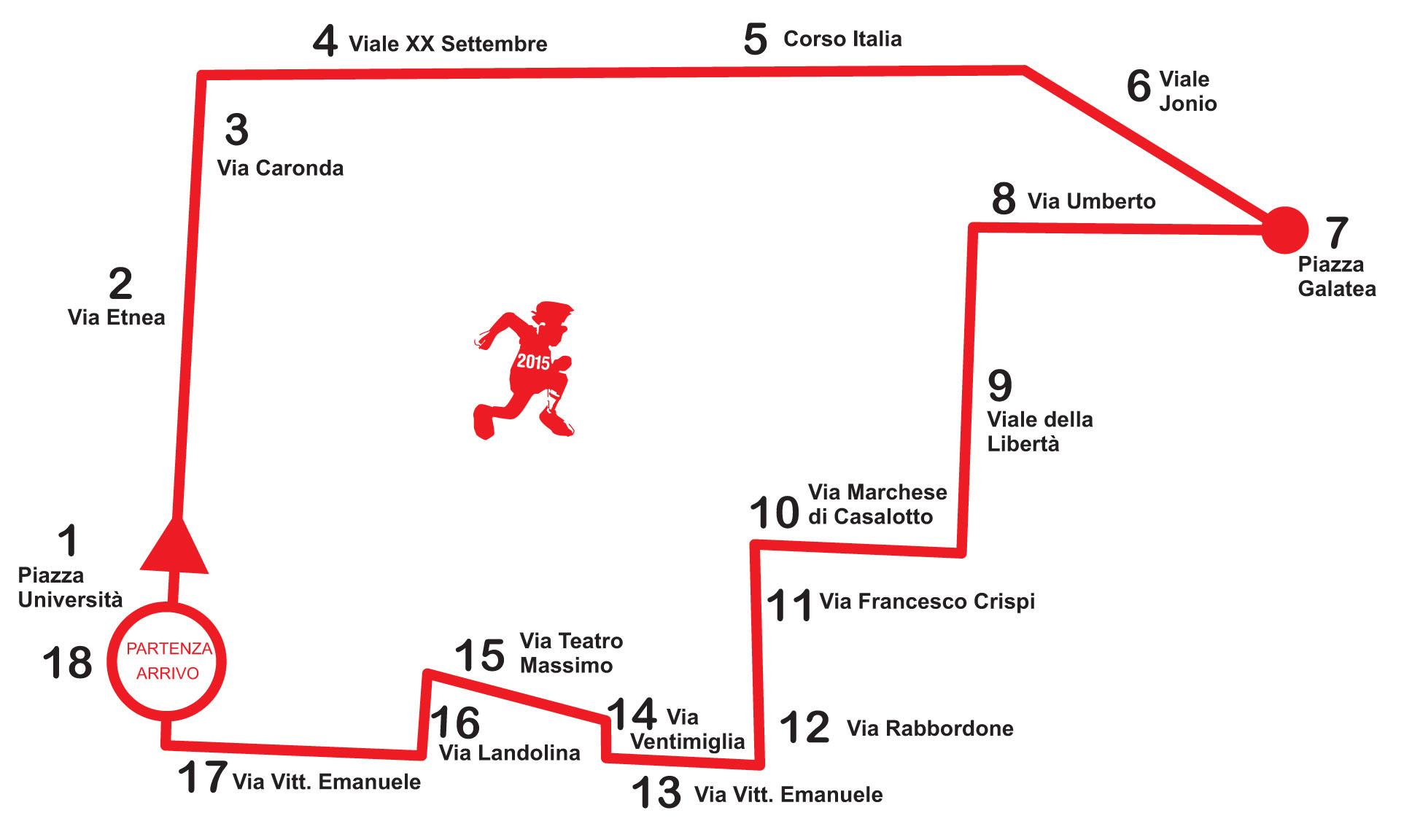 Percorso Corri Catania 2015